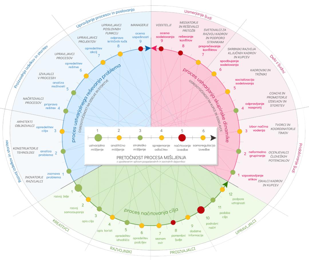 graf egoMAX